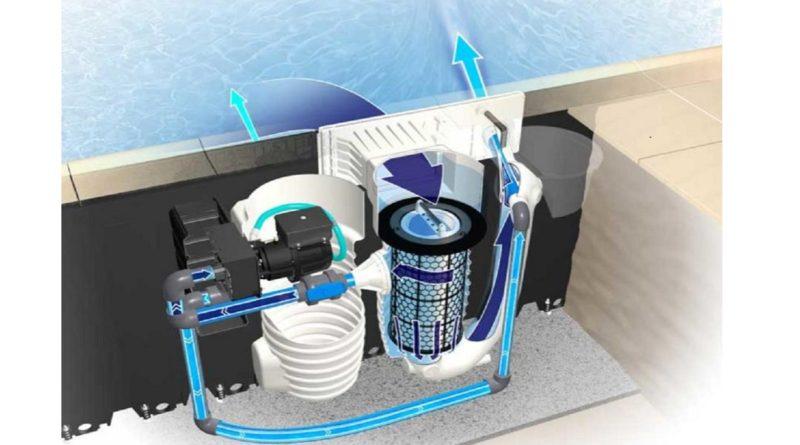филтрираща-система-басейн