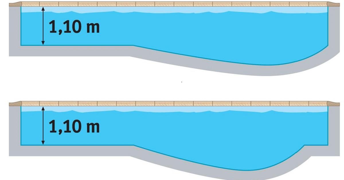 модулен басейн дълбочина